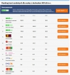 Ranking kont osobistych - listopad 2014
