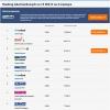 Ranking lokat bankowych na 10 000 z� - pa�dziernik 2014